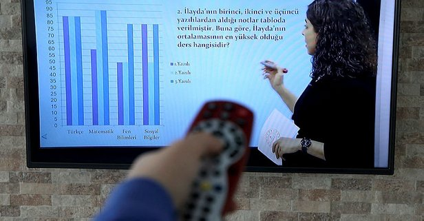 EBA TV ortaokul canlı izle!