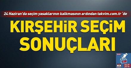 Kırşehir seçim sonuçları! 2018 Adana seçim sonuçları... 24 Haziran 2018 Kırşehir seçim sonuçları ve oy oranları...