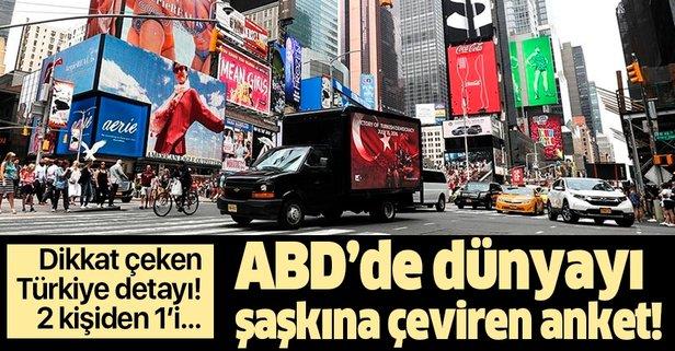 Dünyayı şaşırtan anket! Dikkat çeken Türkiye detayı