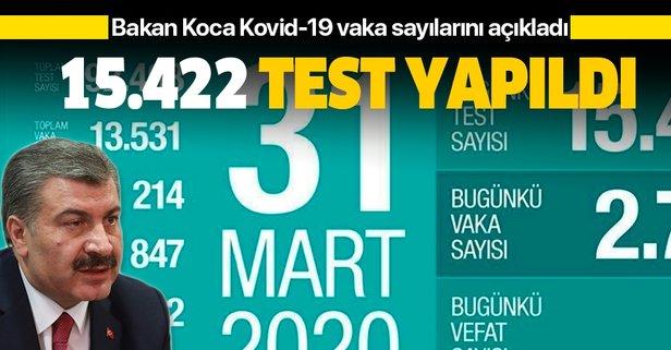 Bakanlık Kovid-19 vaka sayısını açıkladı