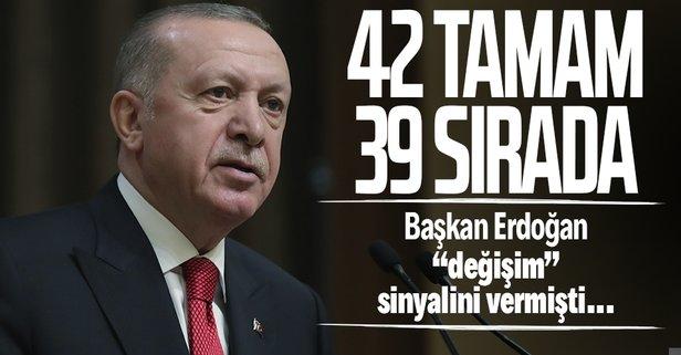 AK Parti 42 ilde kongresini yaptı! Yeni yönetimler belirlendi