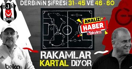 Tüm rakamlar Kartal diyor! Beşiktaş - Galatasaray derbisi öncesi dikkat çeken istatistikler...