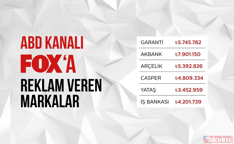 Vakıfbank ve Ziraat Bankasından da ABDye reklam verme! kampanyasına destek