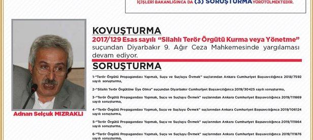 Son dakika: İçişleri Bakanlığınca, Diyarbakır, Mardin ve Van Büyükşehir Belediye Başkanları görevlerinden uzaklaştırıldı