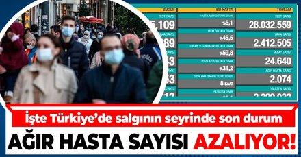 Sağlık Bakanlığı 21 Ocak koronavirüs vaka ve vefat sayılarını açıkladı | Türkiye Covid-19 hasta tablosu