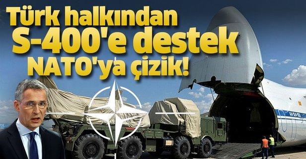 Türk halkından S-400'e destek NATO'ya çizik