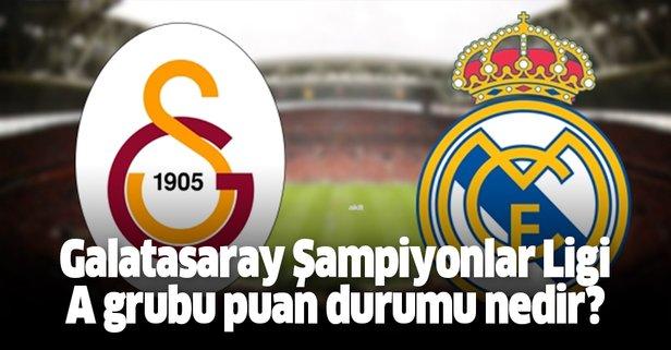 Galatasaray Şampiyonlar Ligi A grubu puan durumu nedir?